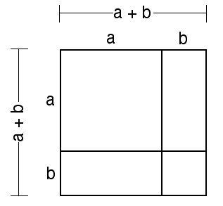 Square example