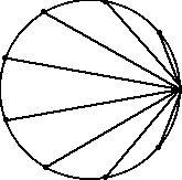Cmfe_diagram